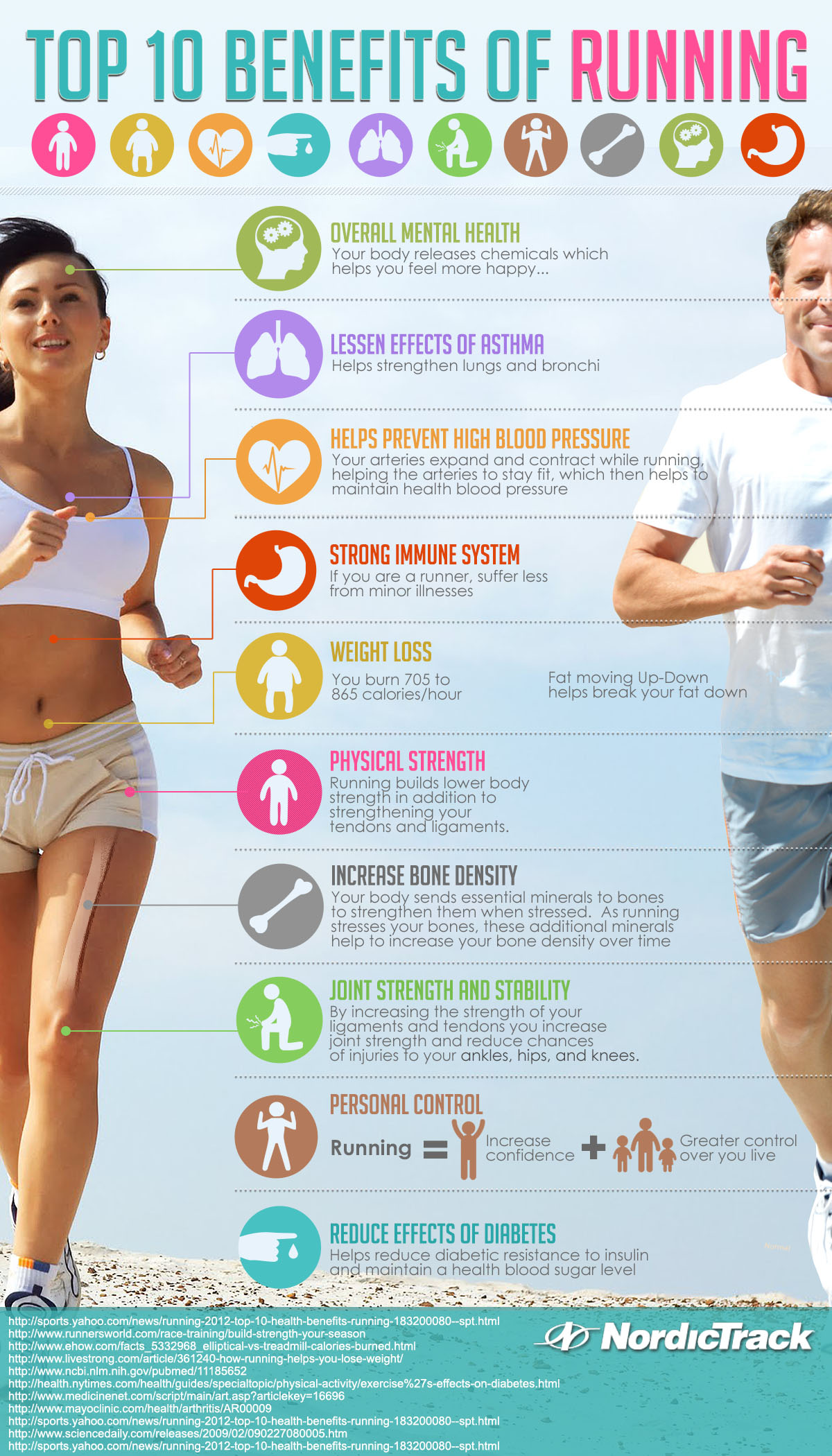 health benefits of being fit Most people start exercising as a physical fitness goal this is great but, many are unaware of the incredible mental health benefits to be gained through regular.