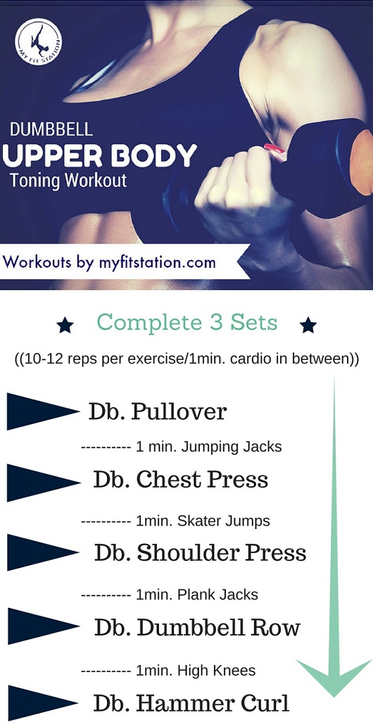 Dumbbell Upper Body Toning Workout - Printable via My Fit Station